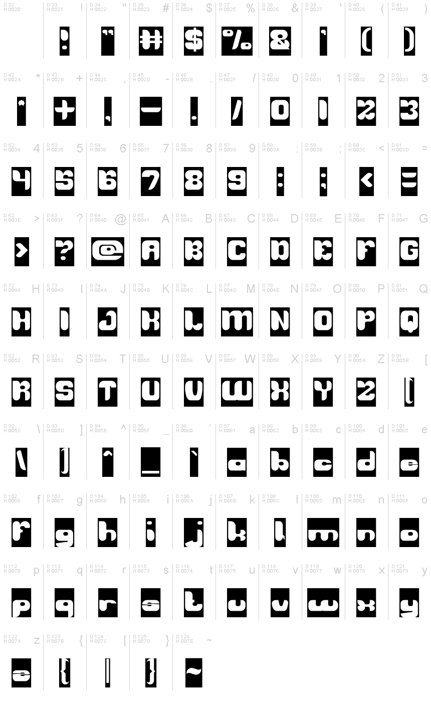 Základní latinka - Tabulka znaků