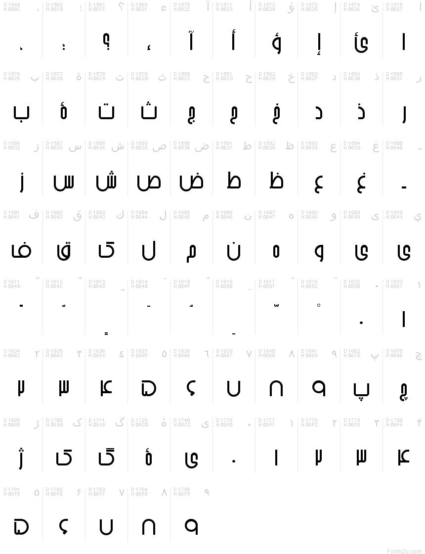 Arabo - Mappa caratteri