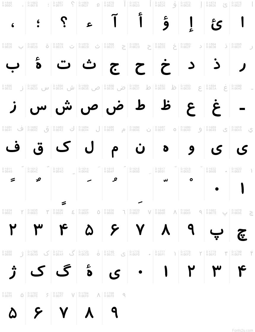 Arabe - Table de caractères