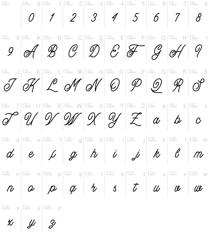 Базовая латиница - Таблица символов