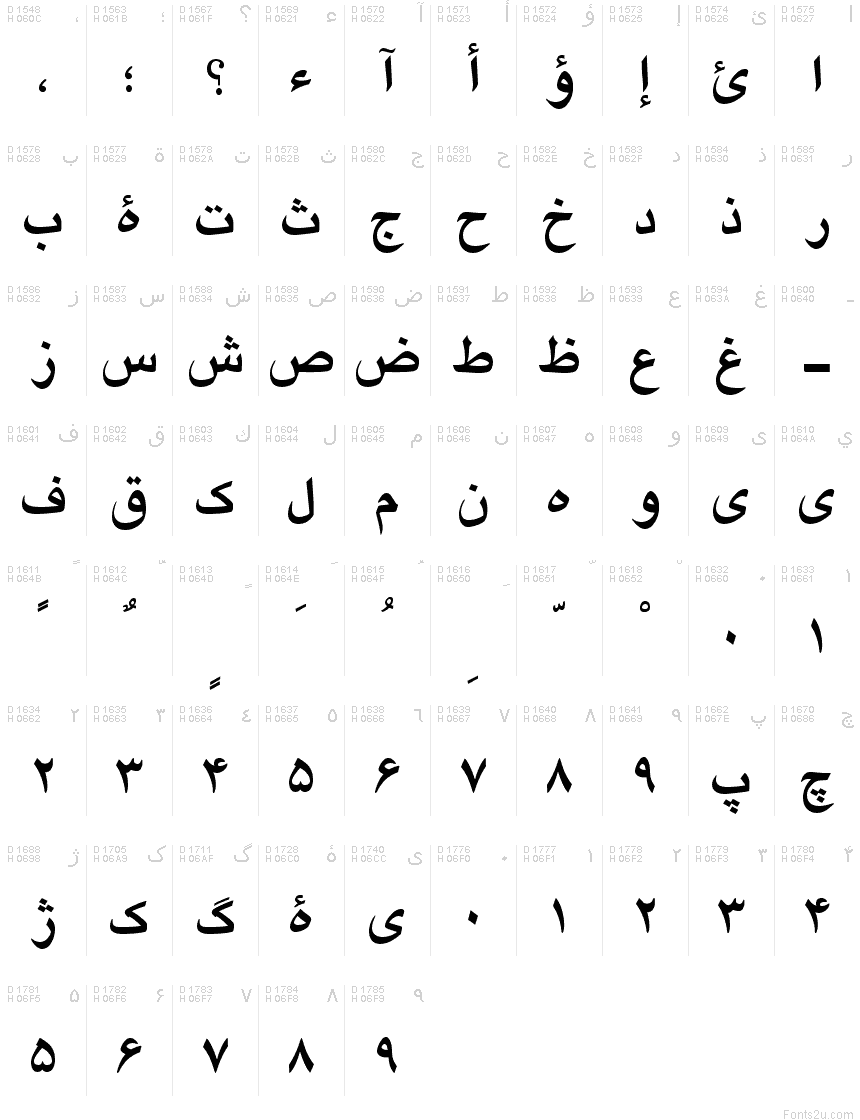 Арабское письмо - Таблица символов