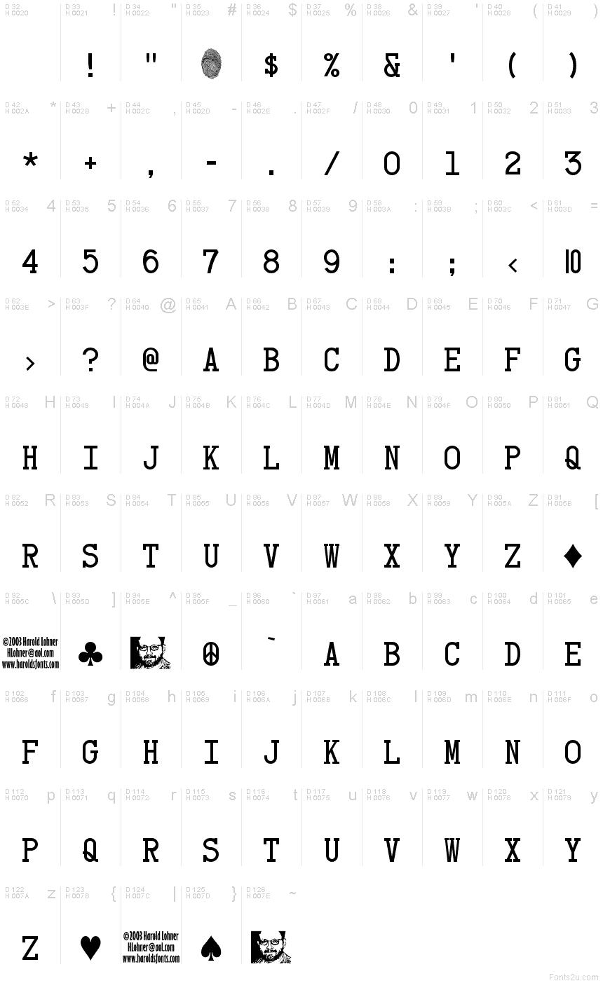 Card characters font basic font information biocorpaavc