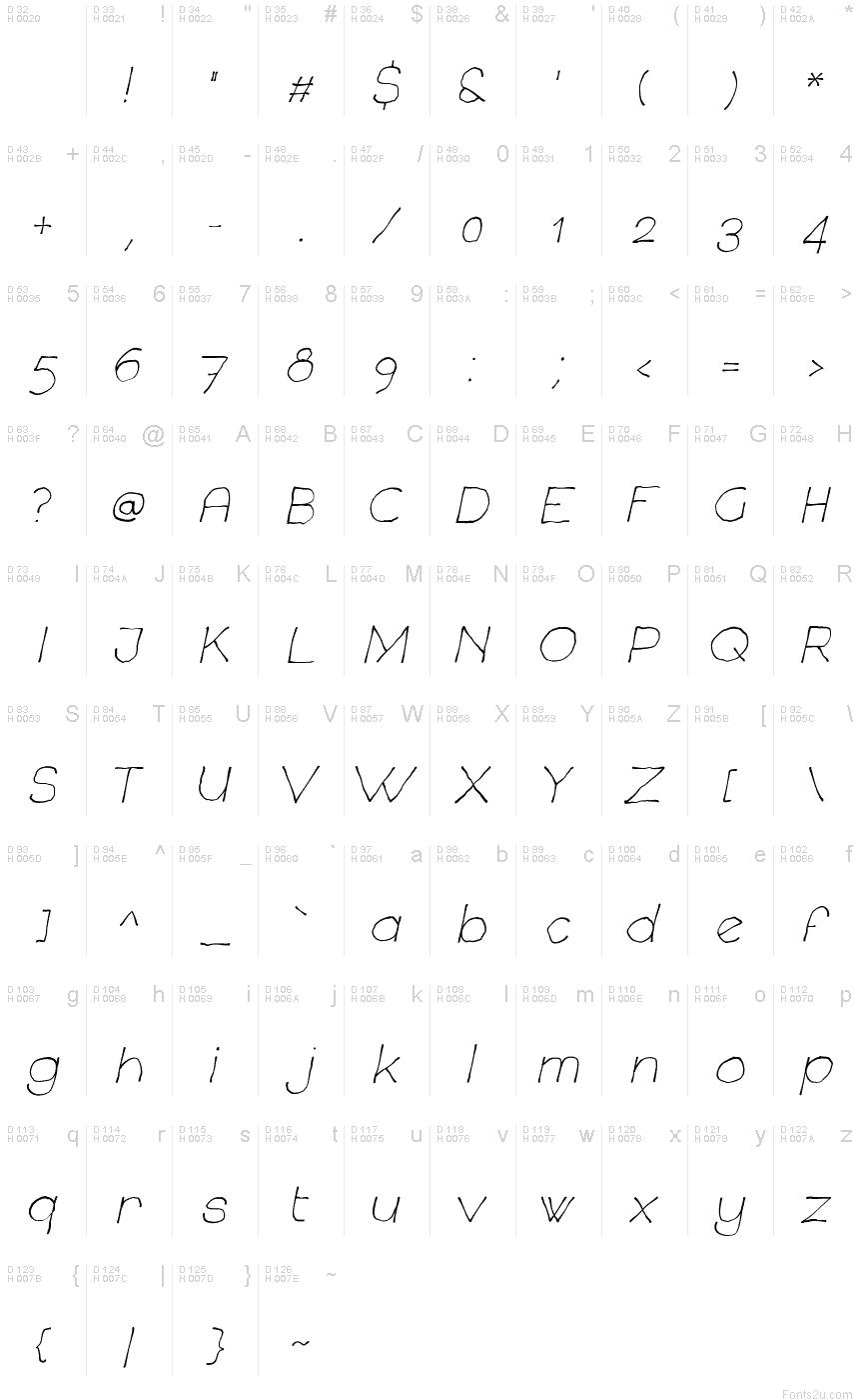 Basic Latin - charmap