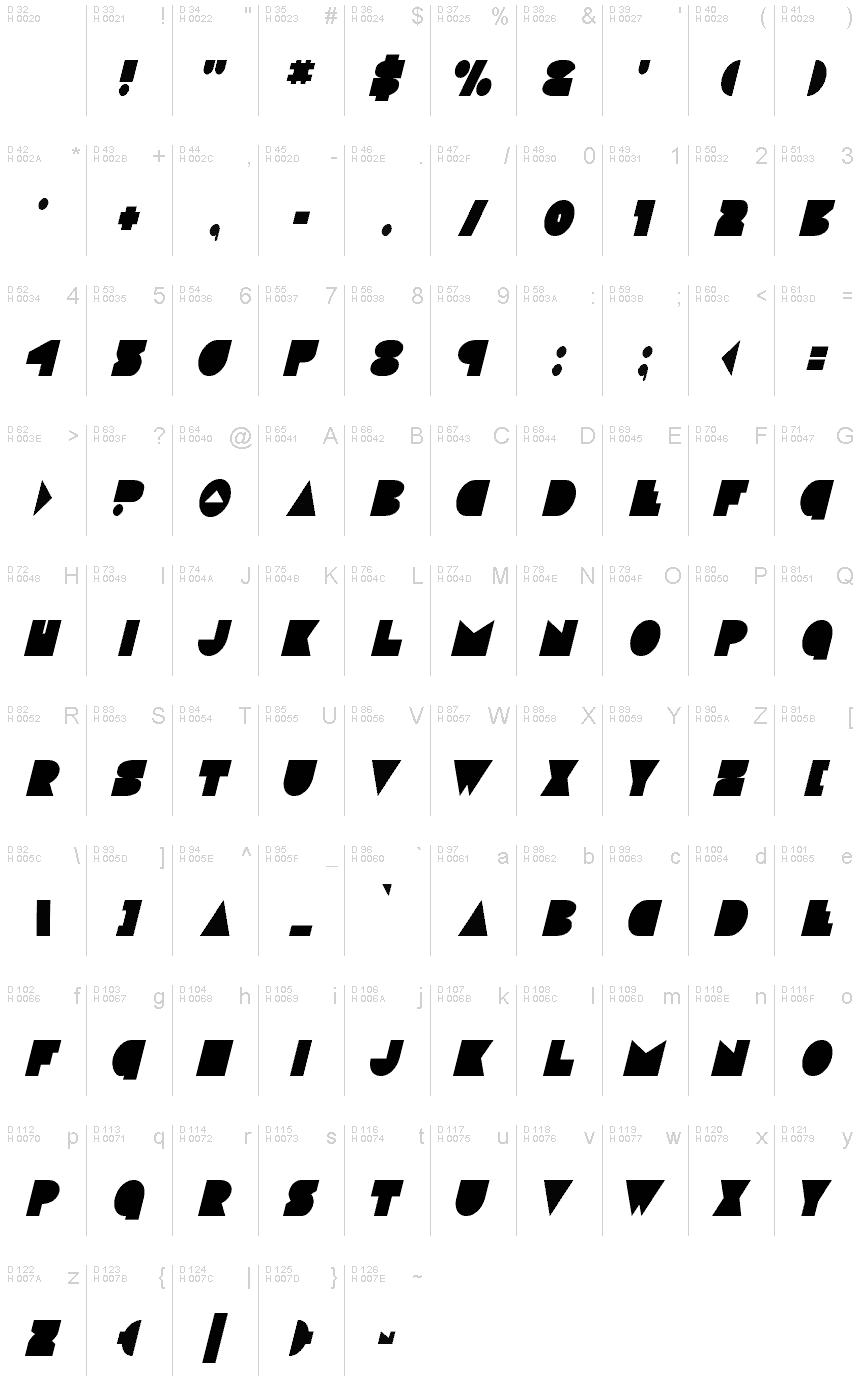 الأساسية لاتينية - خريطة الرموز