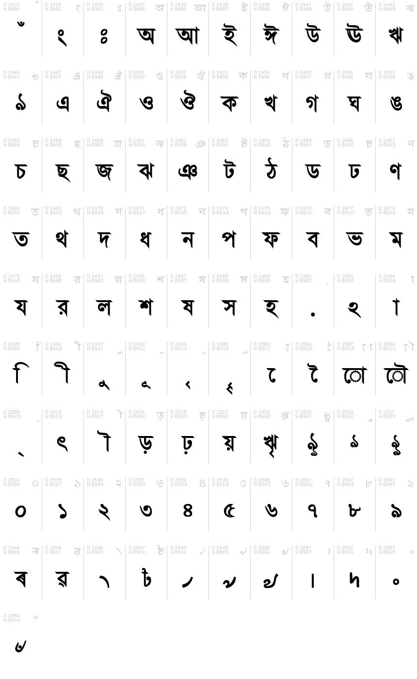 ベンガル文字 - 文字マップ