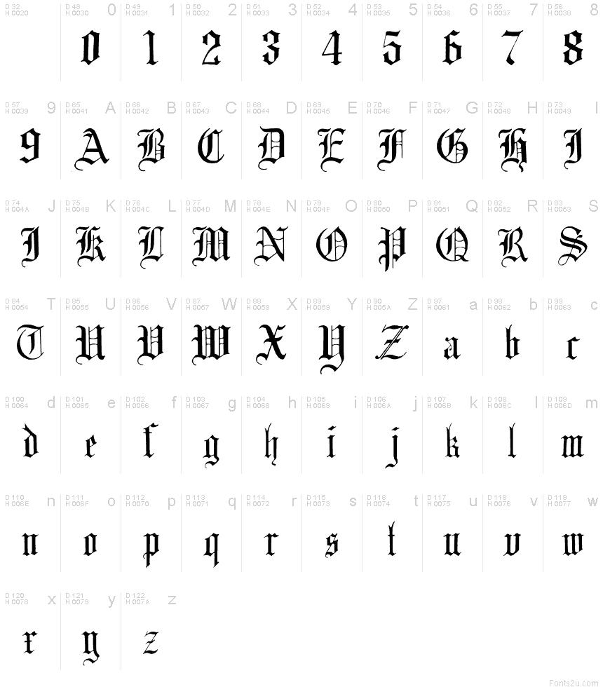 Basic Font Information Family English Gothic