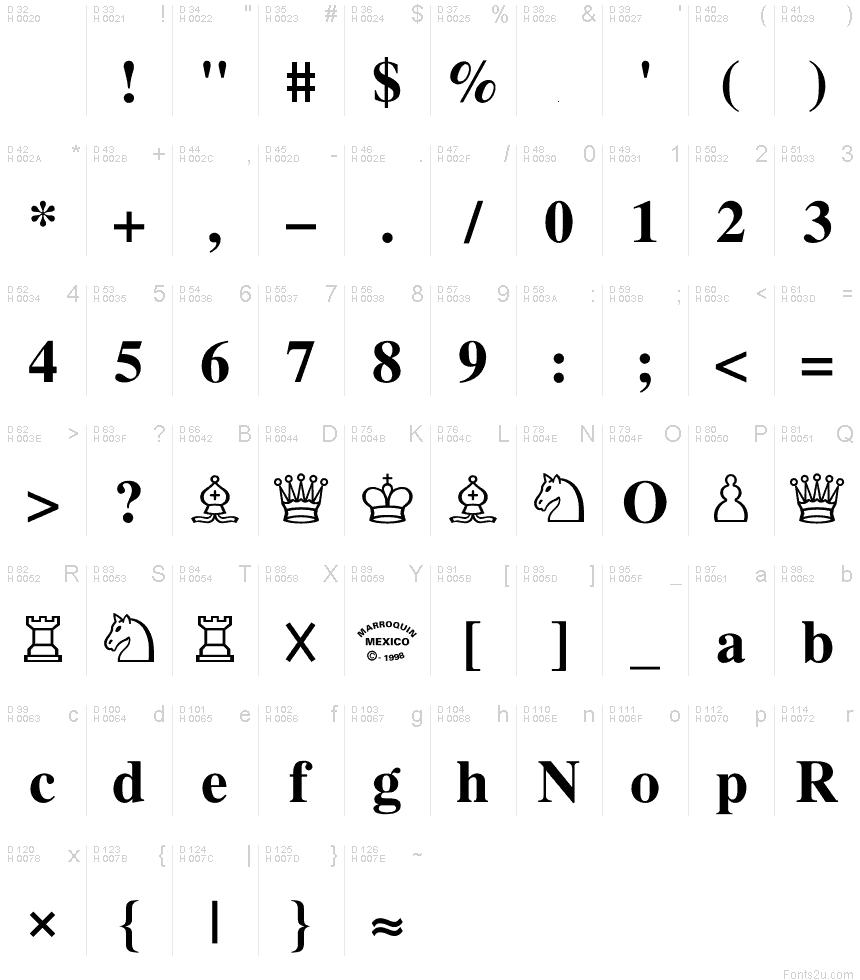 Figurinesymbol t1 bold font basic font information biocorpaavc