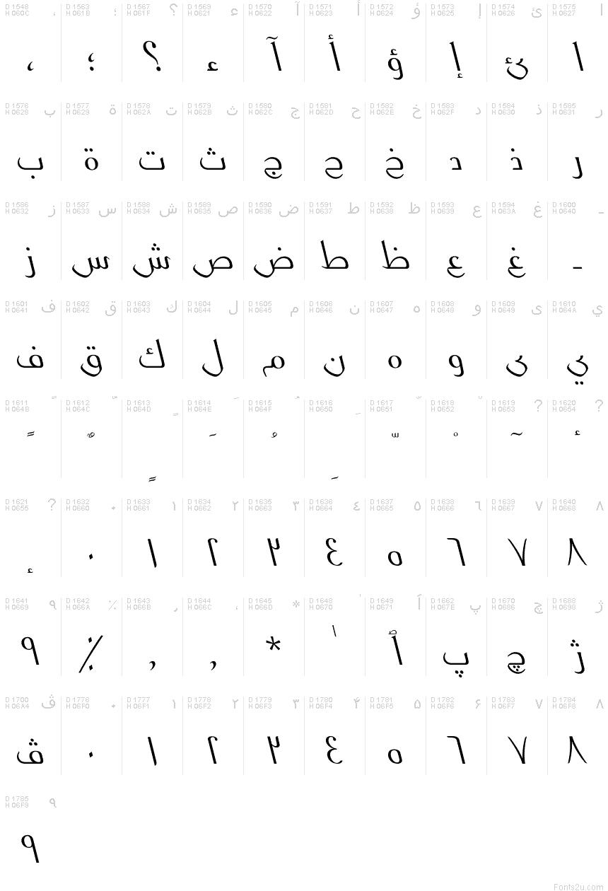 Árabe - Mapa de caracteres