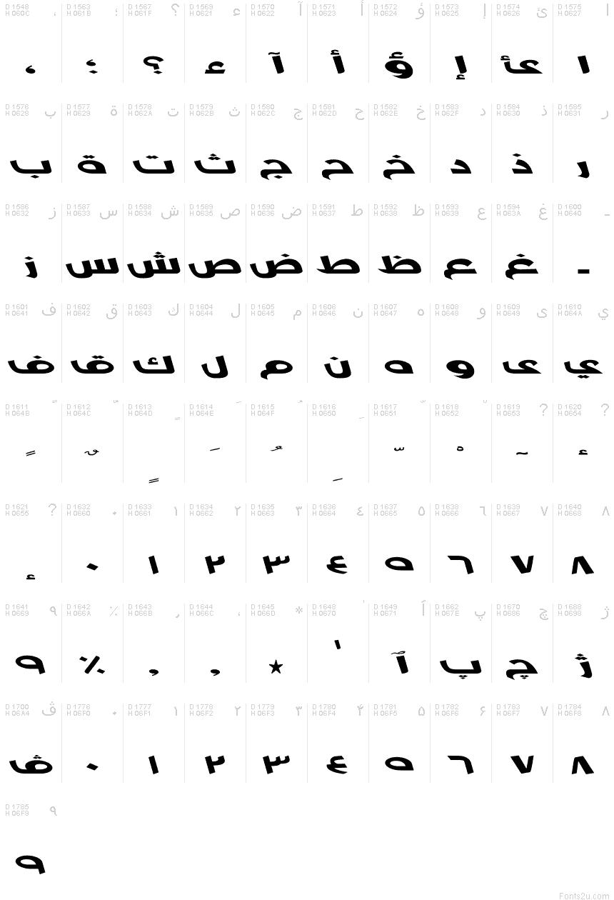 العربية - خريطة الرموز