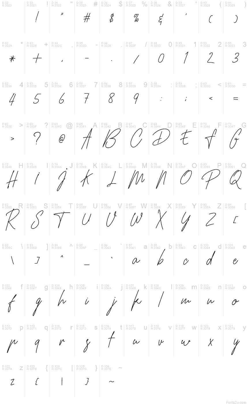Basis-Lateinisch - Zeichentabelle