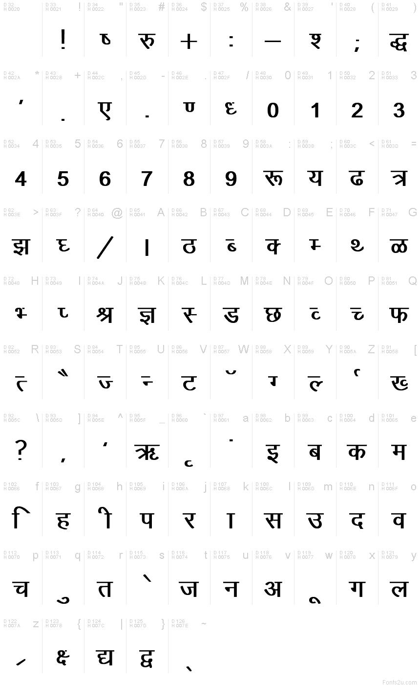 Hindi kruti dev 010 typing master download