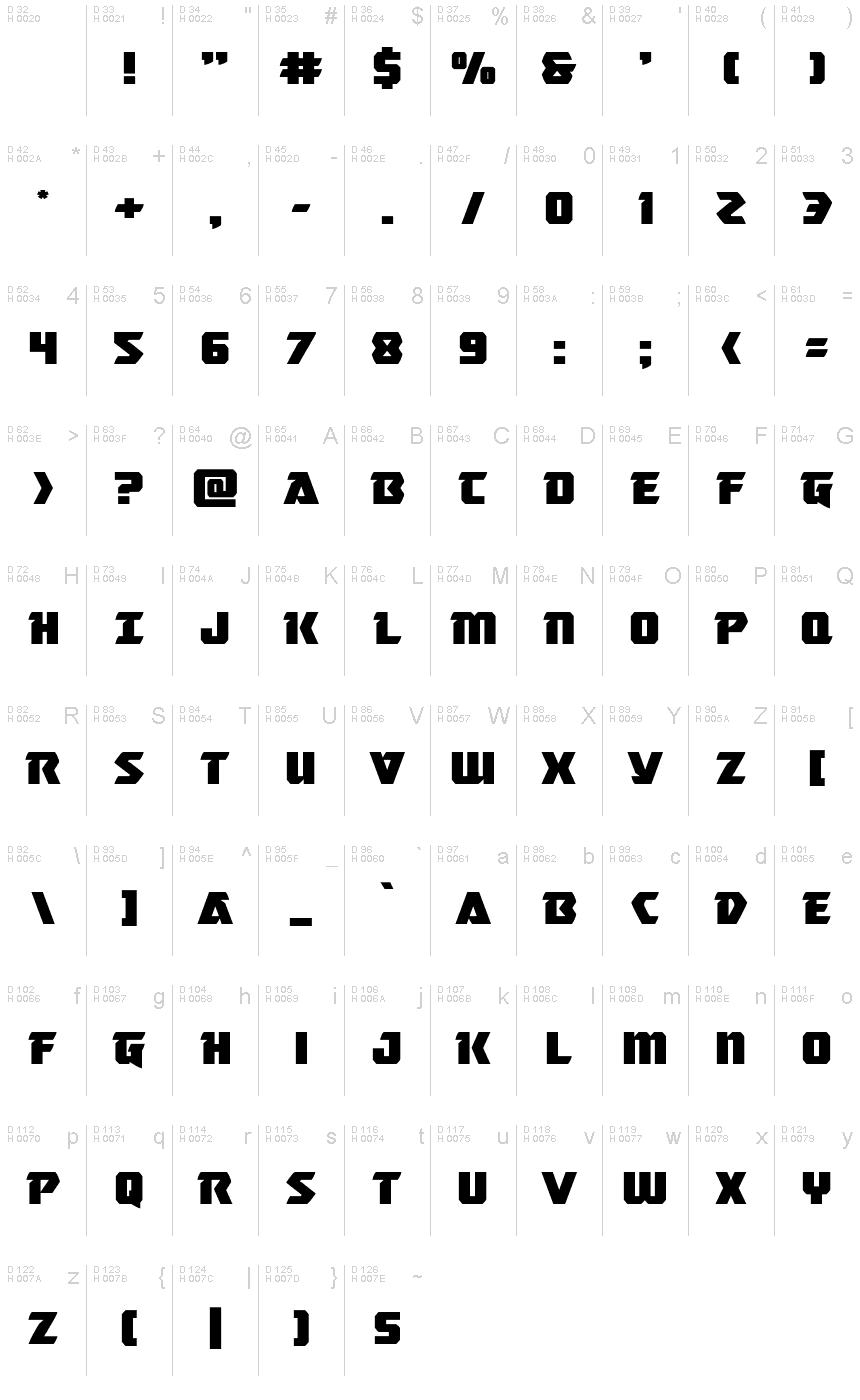 Базова латиниця - Таблиця символів