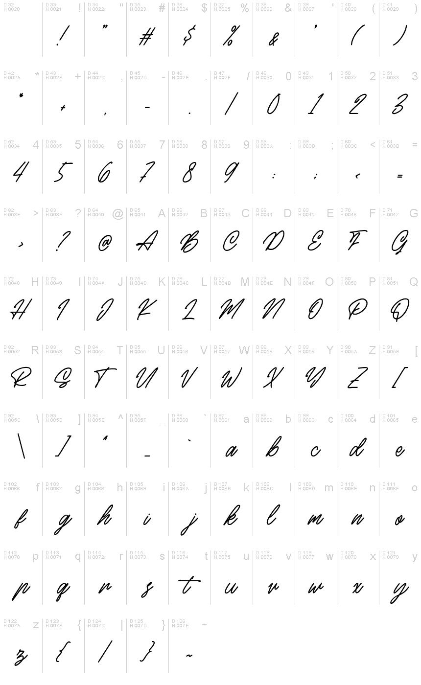 Latino di base - Mappa caratteri