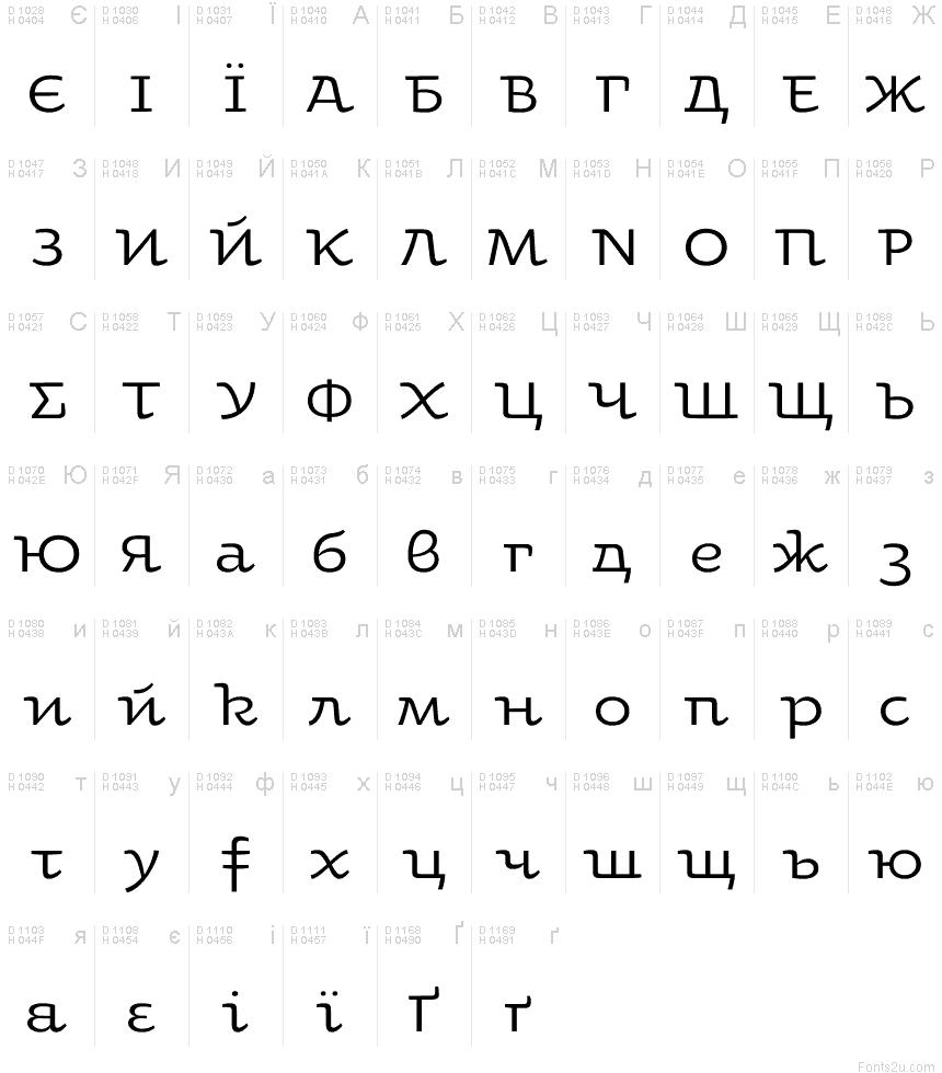 Cyrillique - Table de caractères