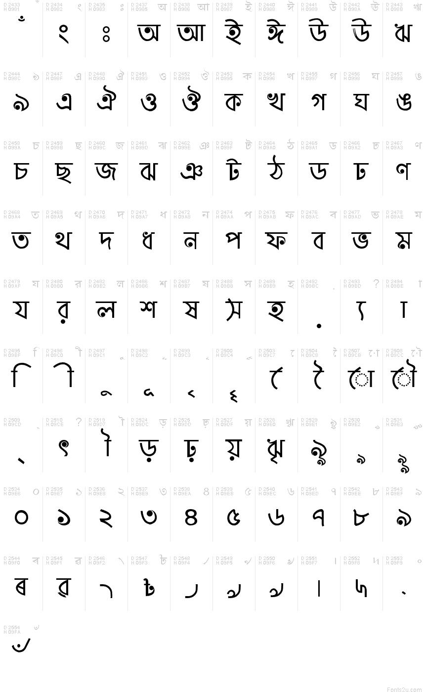 孟加拉文 - 字符地图