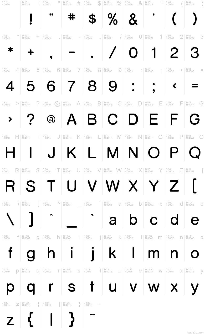 Latim básico - Mapa de caracteres