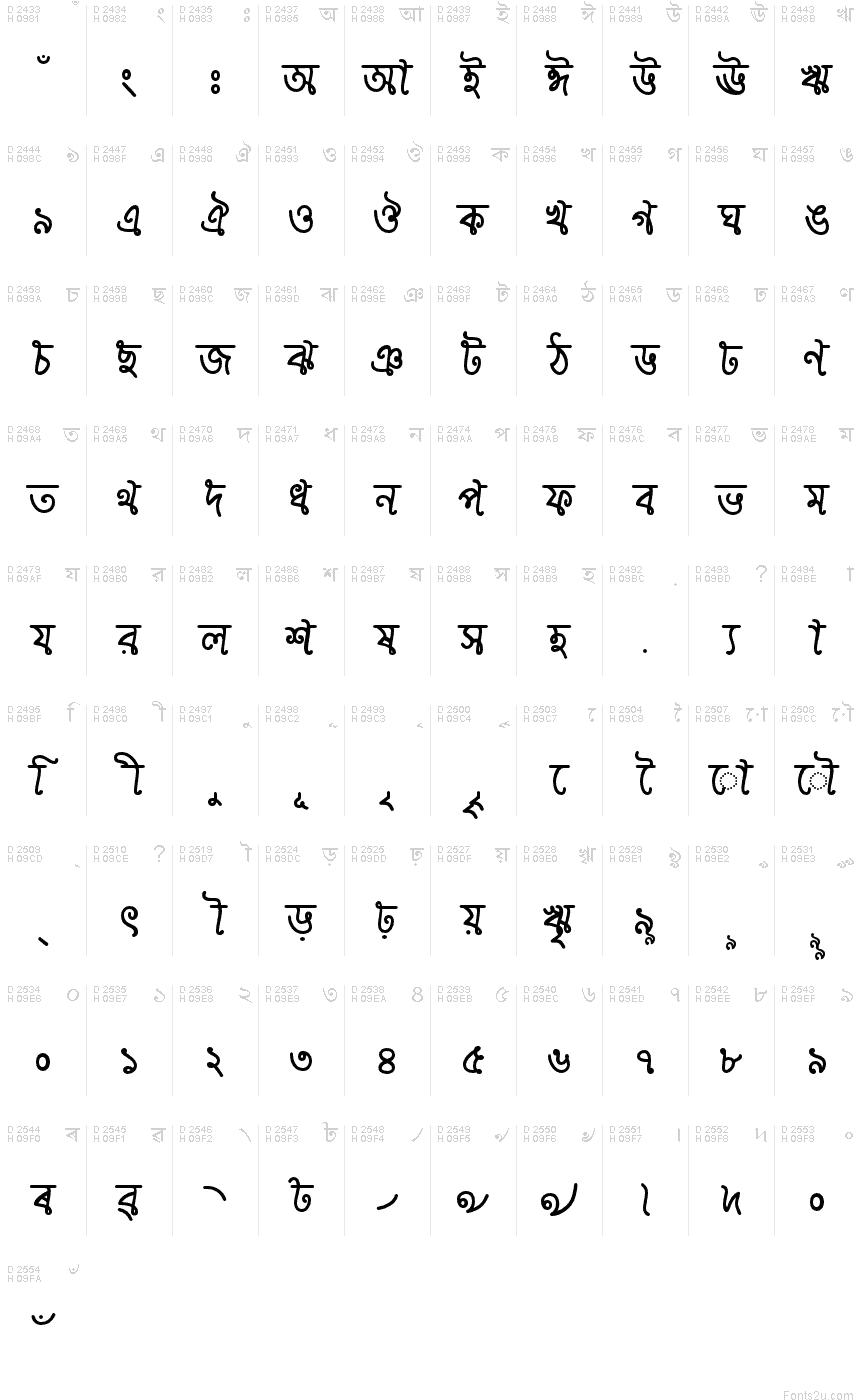Bengali - charmap