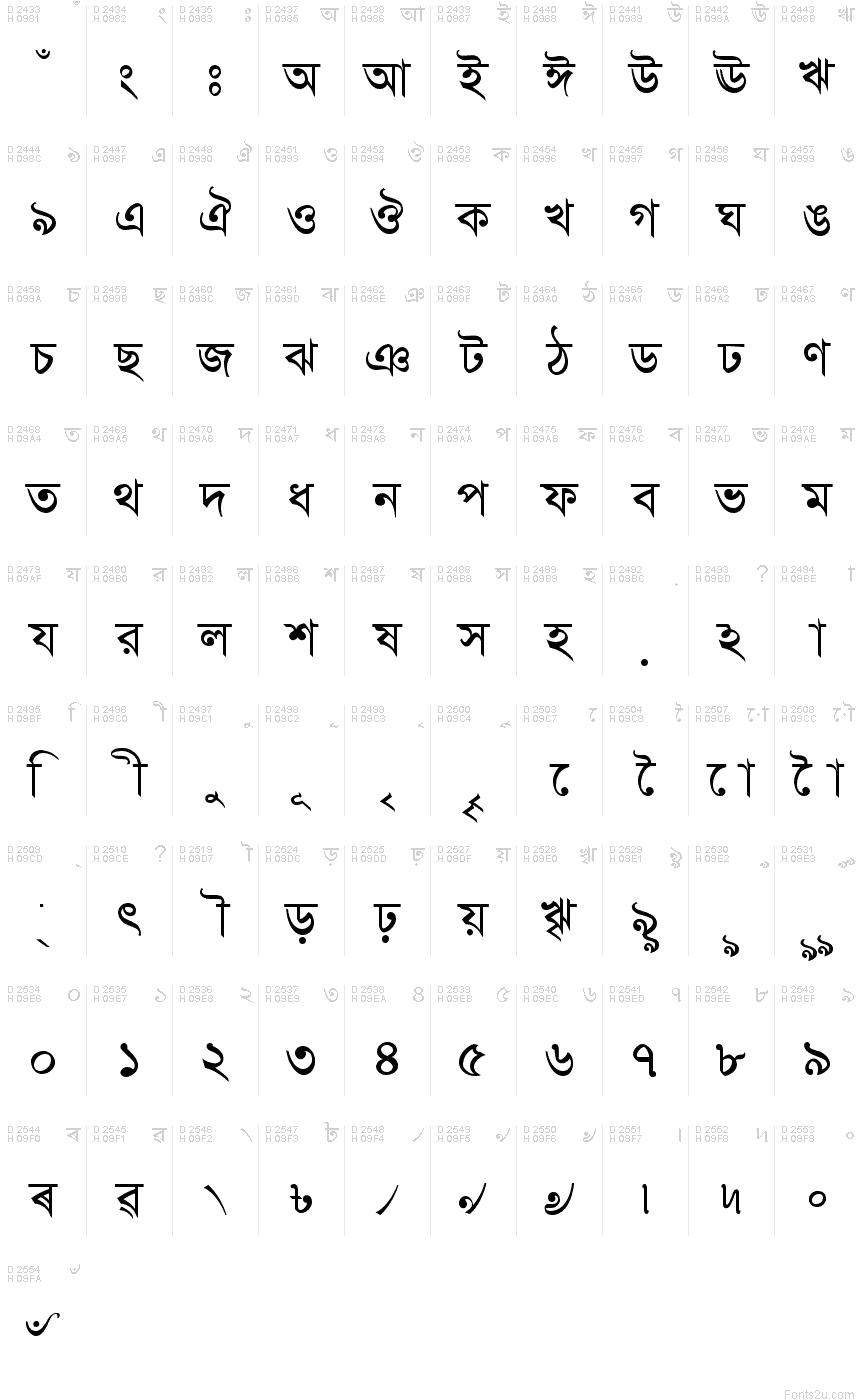 Bengálské písmo - Tabulka znaků