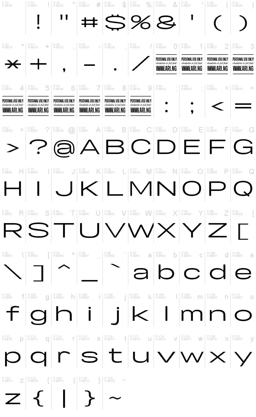 Podstawowy łaciński - Mapa znaków