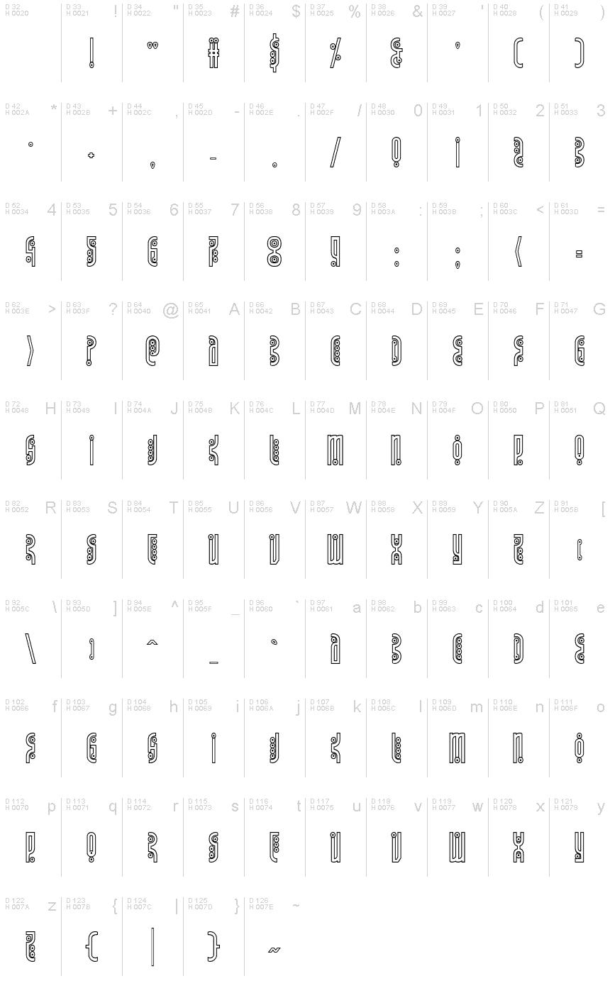 Latin de base - Table de caractères