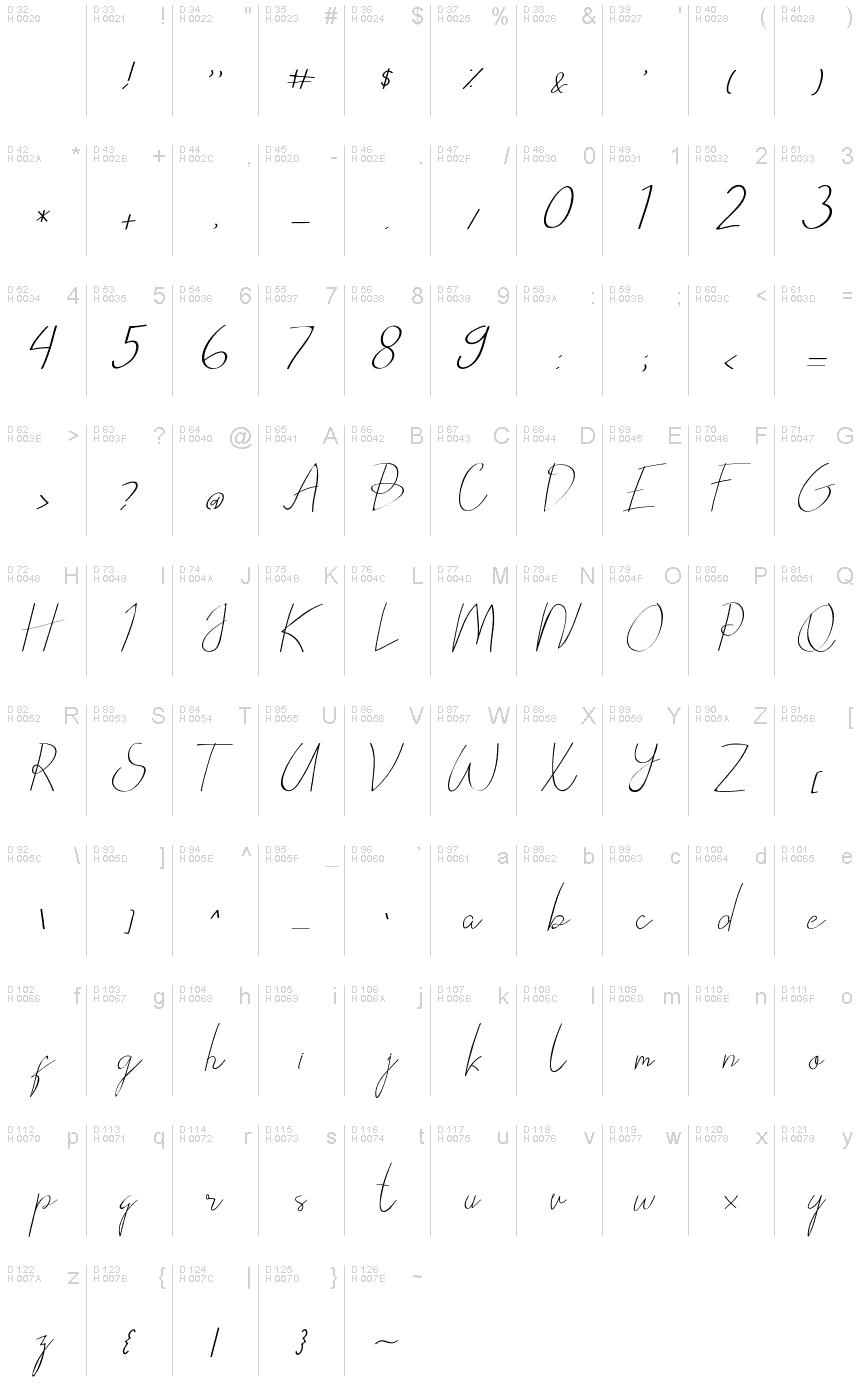 基本ラテン文字 - 文字マップ
