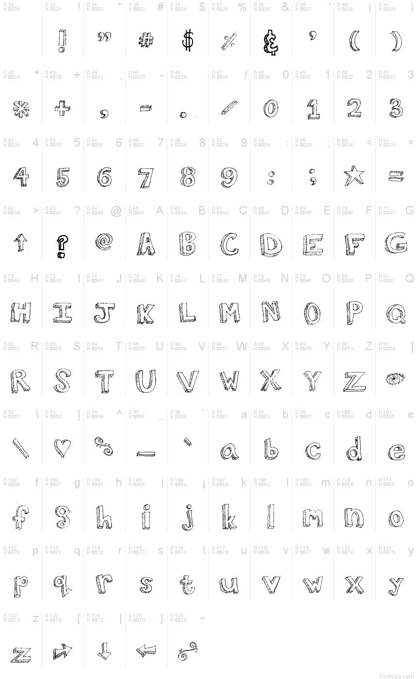 Základná latinka - Znaková sada