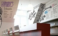 3-whiteboard-cafe-wall_mini