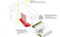 014-kuala-lumpur-home-drtan-lm-architect